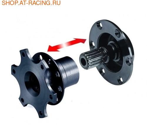 RRS Быстросъём руля (фото, вид 1)